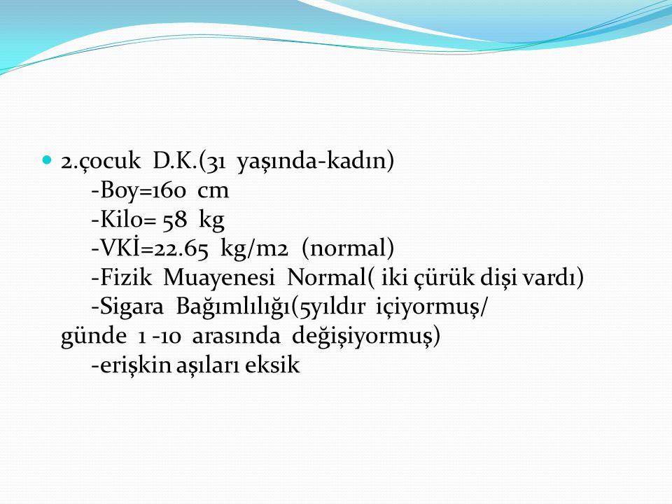 2. çocuk D. K. (31 yaşında-kadın) -Boy=160 cm -Kilo= 58 kg -VKİ=22