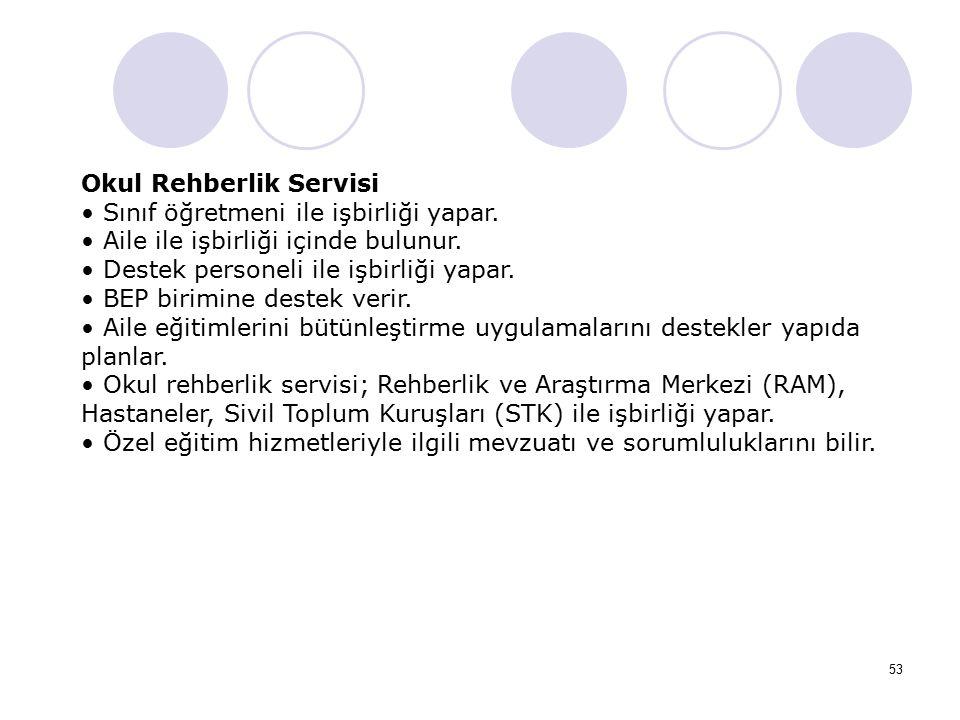 Okul Rehberlik Servisi