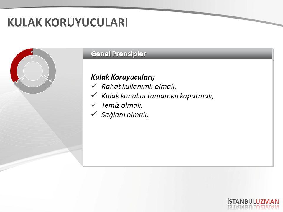 KULAK KORUYUCULARI Genel Prensipler Kulak Koruyucuları;