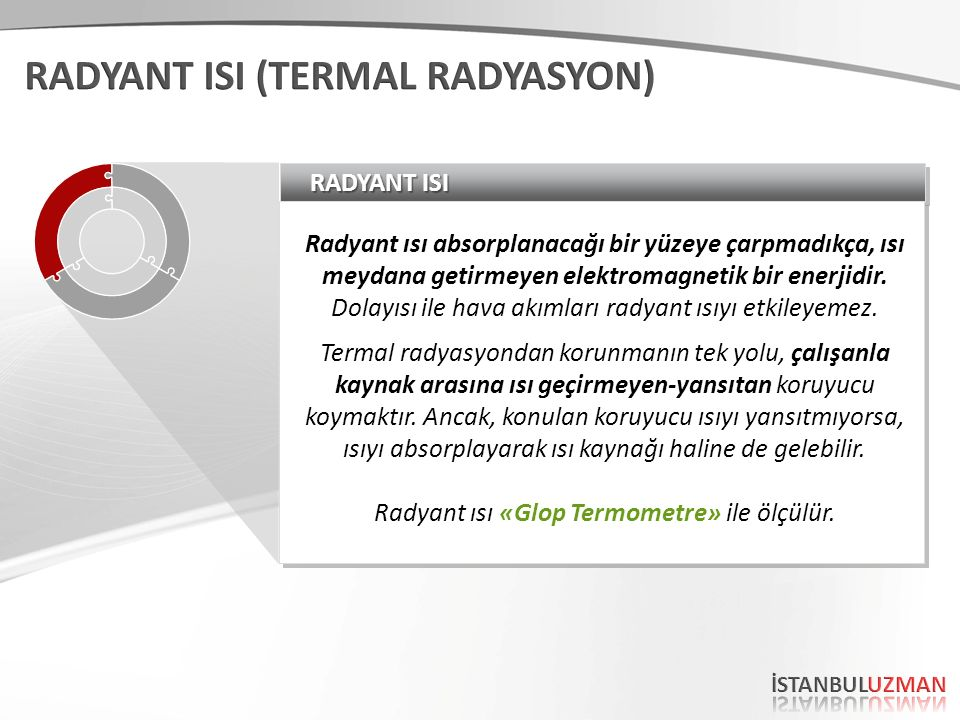 Radyant ısı «Glop Termometre» ile ölçülür.