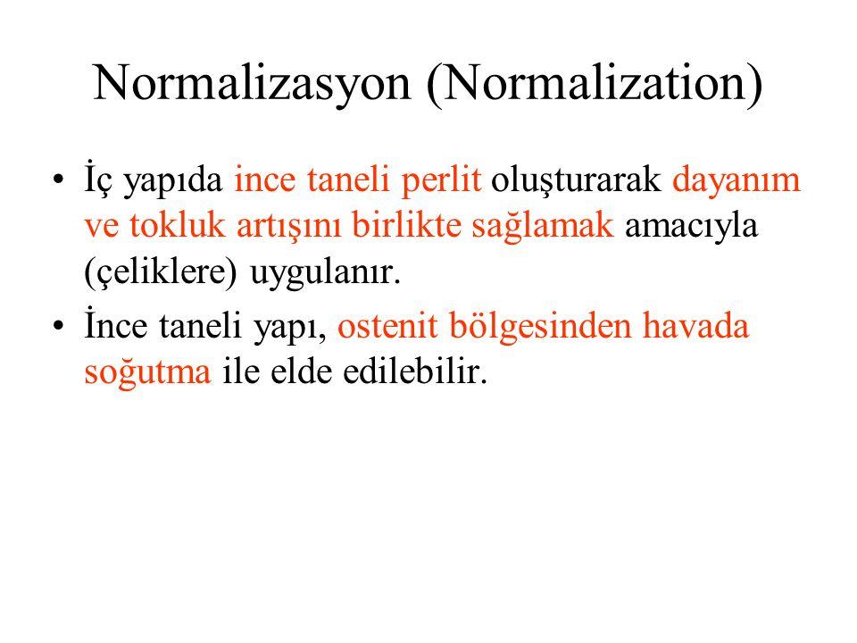 Normalizasyon (Normalization)