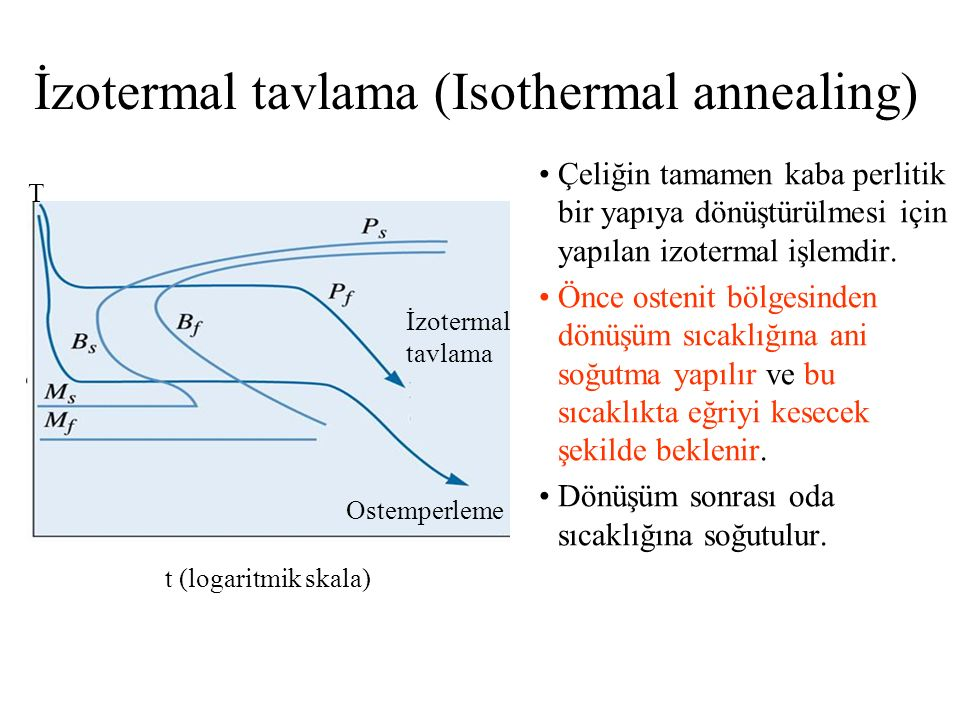 İzotermal tavlama (Isothermal annealing)