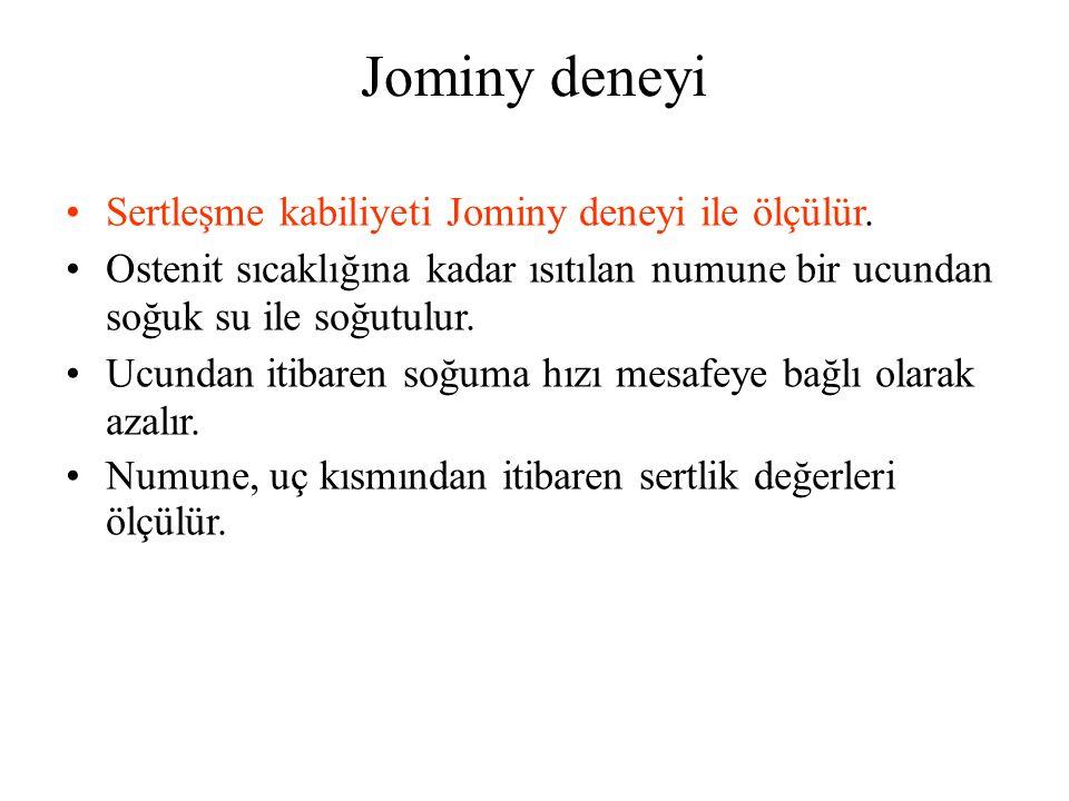 Jominy deneyi Sertleşme kabiliyeti Jominy deneyi ile ölçülür.