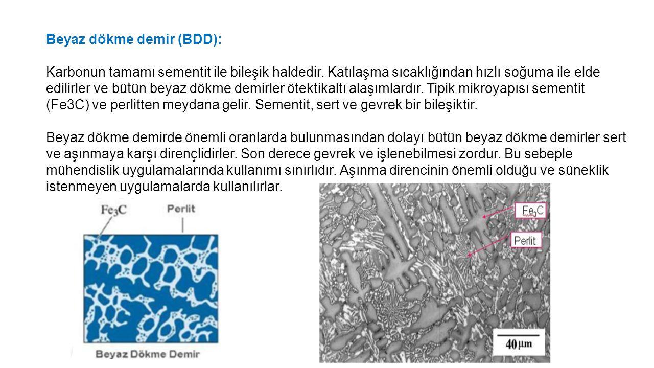Beyaz dökme demir (BDD):