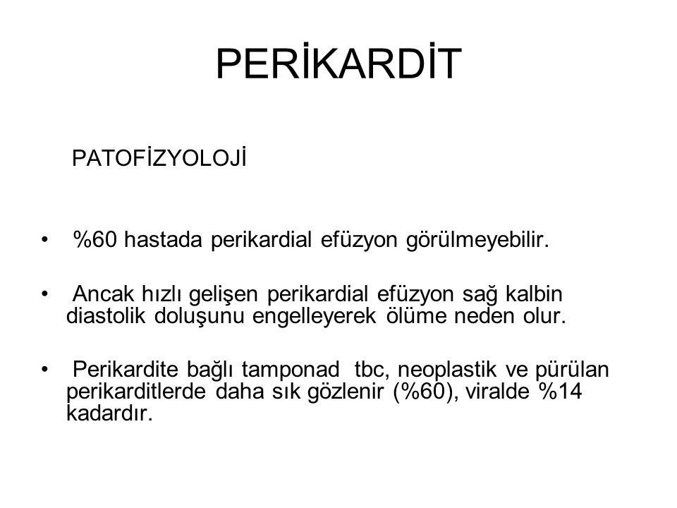PERİKARDİT PATOFİZYOLOJİ