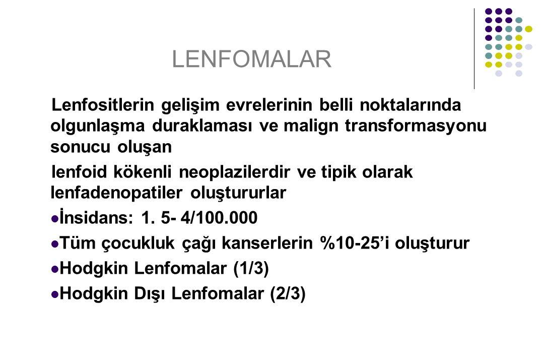 LENFOMALAR Lenfositlerin gelişim evrelerinin belli noktalarında olgunlaşma duraklaması ve malign transformasyonu sonucu oluşan.
