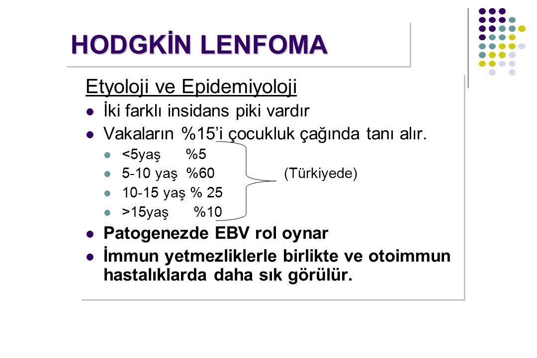 HODGKİN LENFOMA Etyoloji ve Epidemiyoloji
