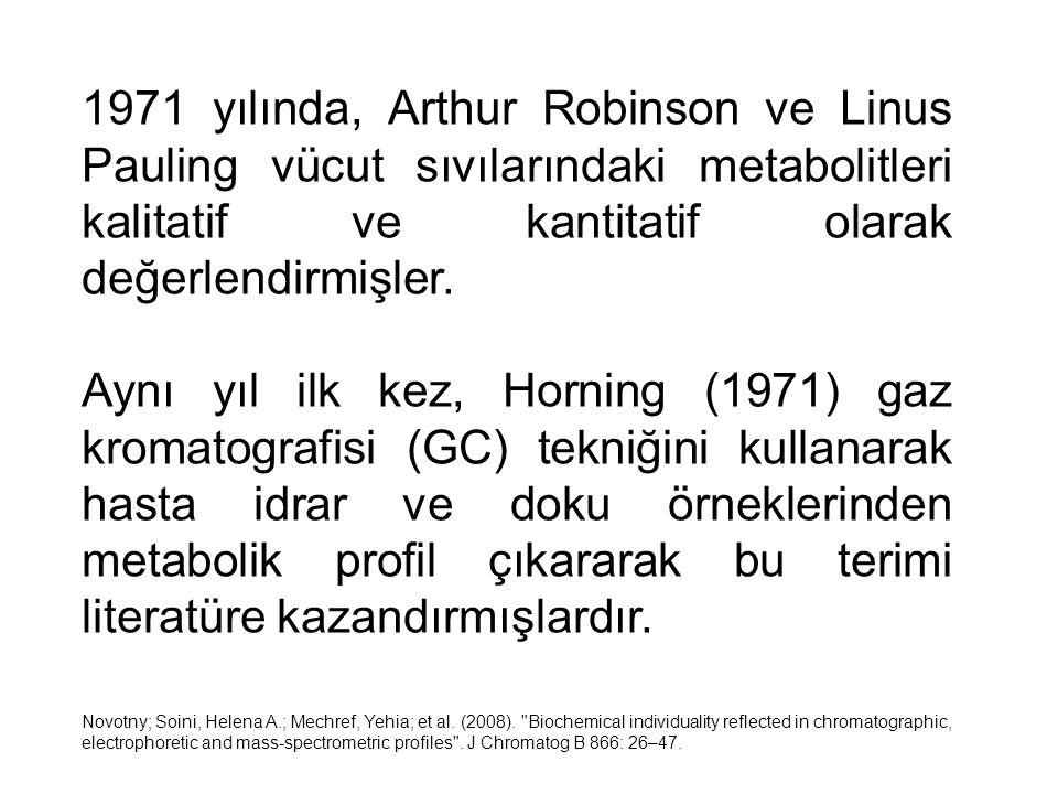 1971 yılında, Arthur Robinson ve Linus Pauling vücut sıvılarındaki metabolitleri kalitatif ve kantitatif olarak değerlendirmişler.