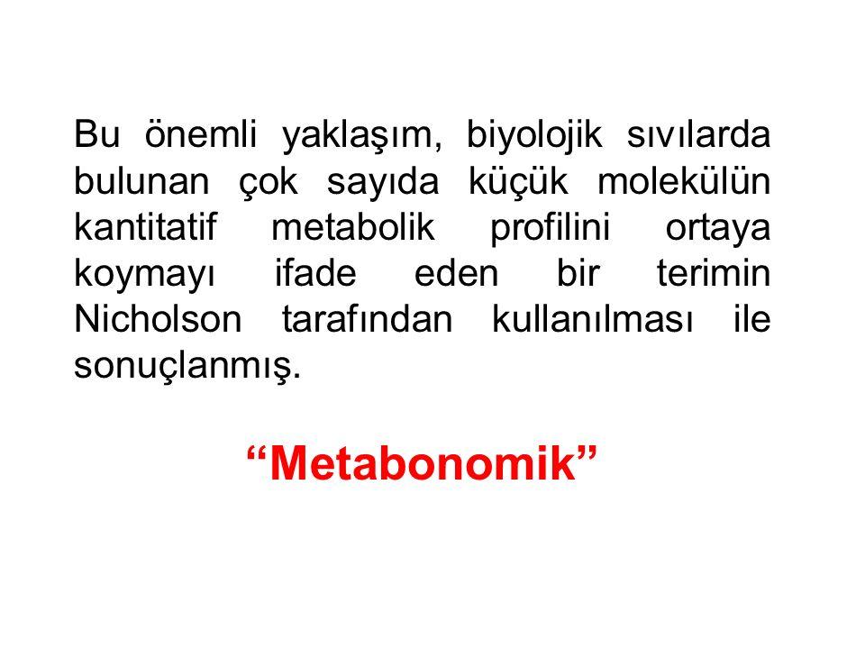 Bu önemli yaklaşım, biyolojik sıvılarda bulunan çok sayıda küçük molekülün kantitatif metabolik profilini ortaya koymayı ifade eden bir terimin Nicholson tarafından kullanılması ile sonuçlanmış.