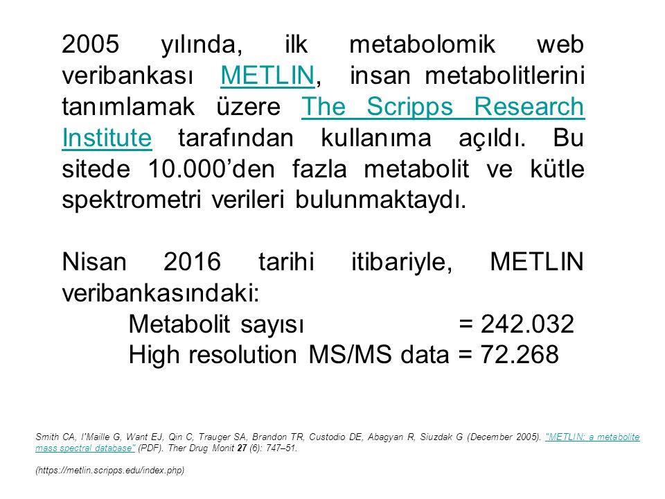 Nisan 2016 tarihi itibariyle, METLIN veribankasındaki: