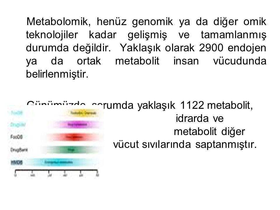 Metabolomik, henüz genomik ya da diğer omik teknolojiler kadar gelişmiş ve tamamlanmış durumda değildir.