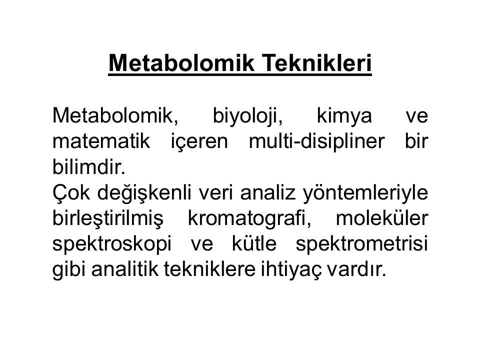 Metabolomik Teknikleri