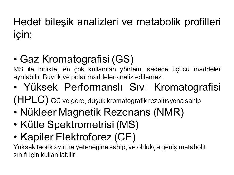 Hedef bileşik analizleri ve metabolik profilleri için;