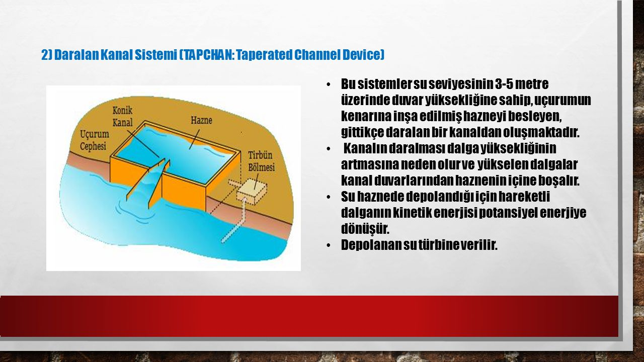 2) Daralan Kanal Sistemi (TAPCHAN: Taperated Channel Device)