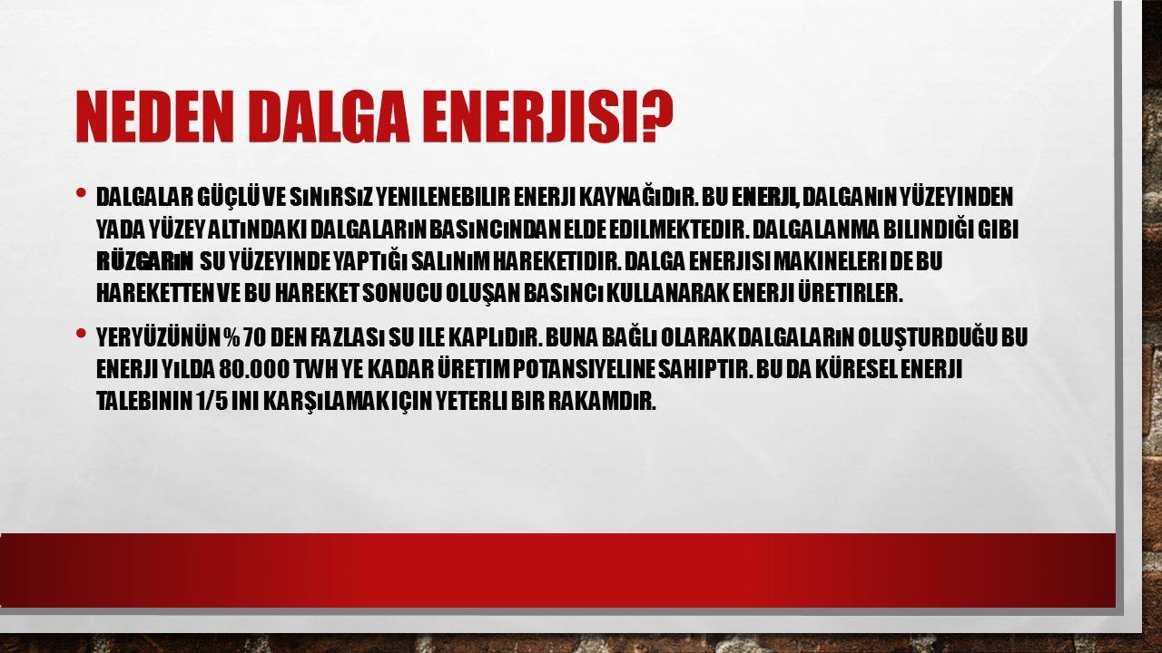 Neden Dalga enerjisi