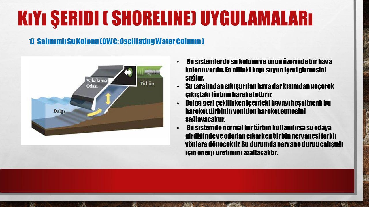 Kıyı Şeridi ( Shoreline) Uygulamaları