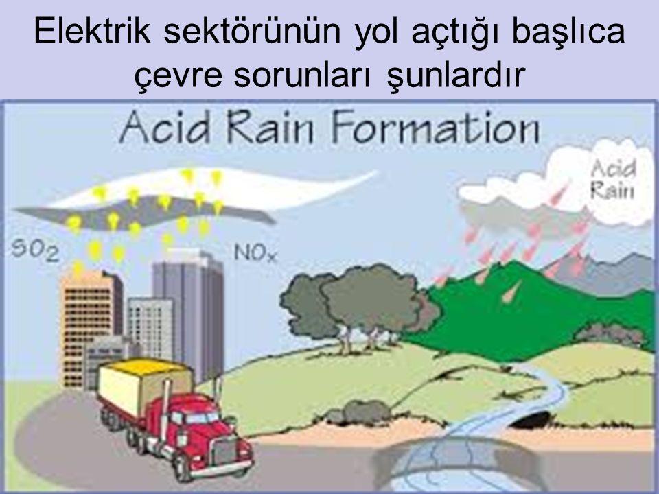 Elektrik sektörünün yol açtığı başlıca çevre sorunları şunlardır