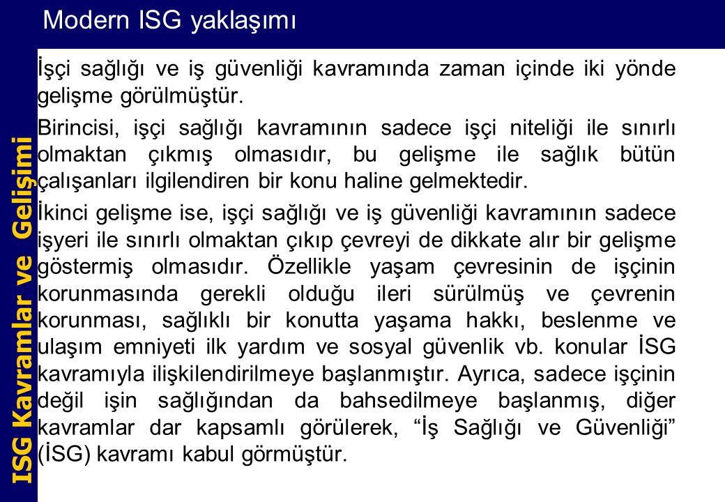 Modern ISG yaklaşımı