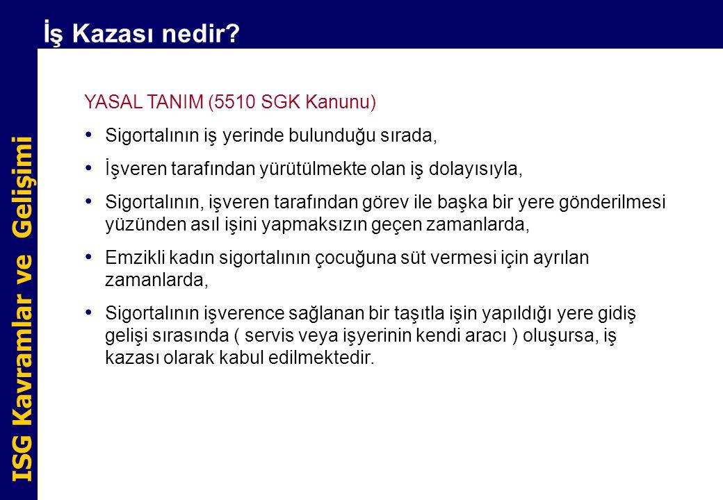 İş Kazası nedir YASAL TANIM (5510 SGK Kanunu)