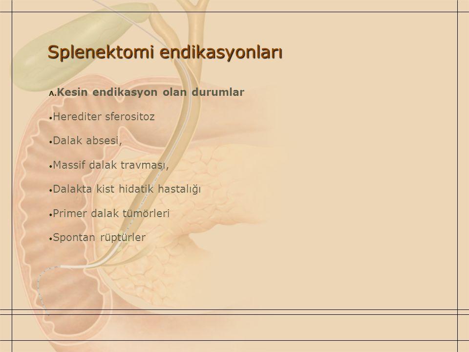 Splenektomi endikasyonları