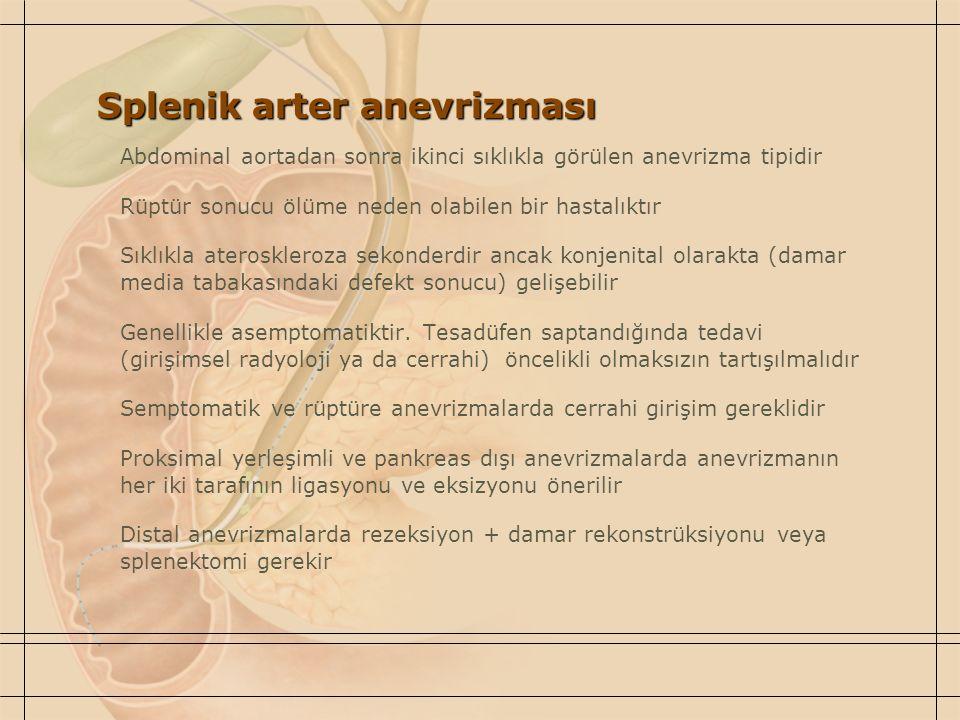 Splenik arter anevrizması