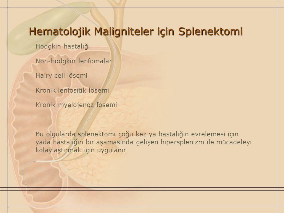 Hematolojik Maligniteler için Splenektomi