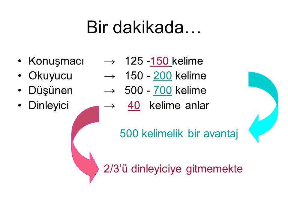 Bir dakikada… Konuşmacı → 125 -150 kelime Okuyucu → 150 - 200 kelime