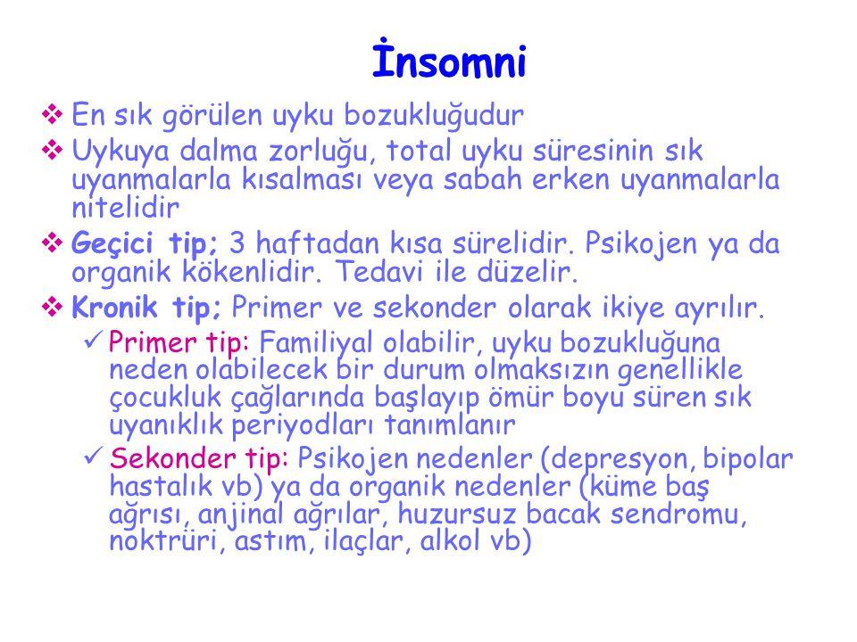 REM Uyku Evresi Hızlı göz hareketleri ile nitelidir