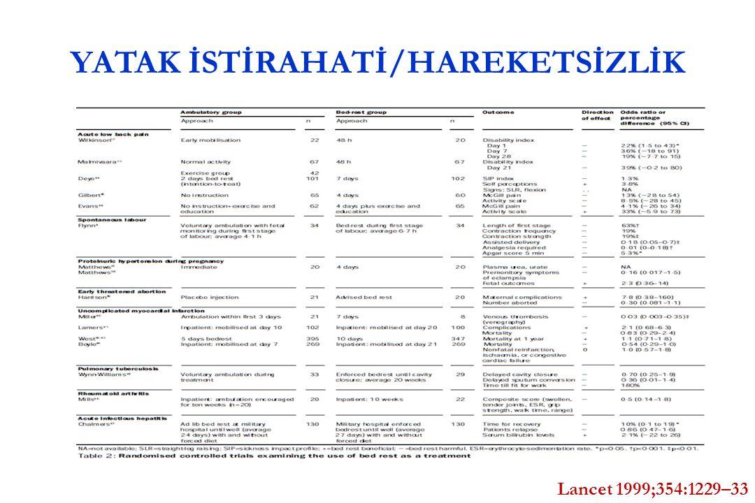 YATAK İSTİRAHATİ/HAREKETSİZLİK