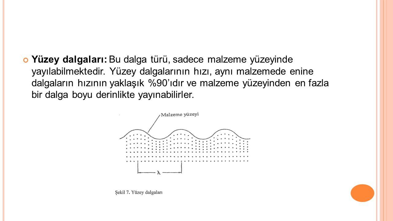 Yüzey dalgaları: Bu dalga türü, sadece malzeme yüzeyinde yayılabilmektedir.