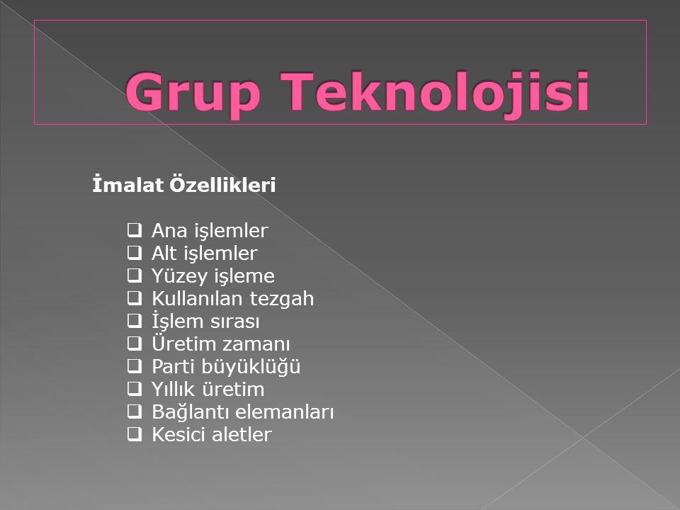 Grup Teknolojisi İmalat Özellikleri Ana işlemler Alt işlemler