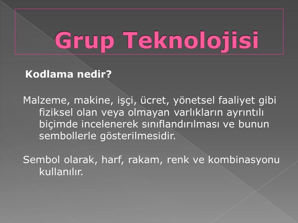 Grup Teknolojisi Kodlama nedir