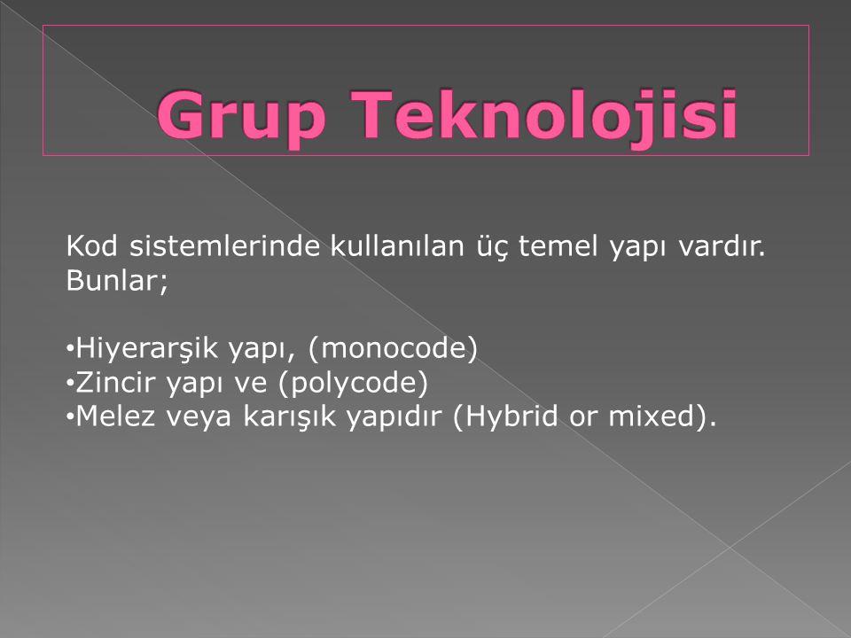 Grup Teknolojisi Kod sistemlerinde kullanılan üç temel yapı vardır. Bunlar; Hiyerarşik yapı, (monocode)