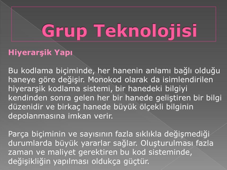 Grup Teknolojisi Hiyerarşik Yapı