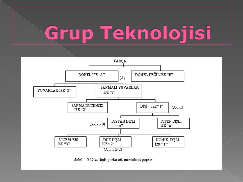 Grup Teknolojisi