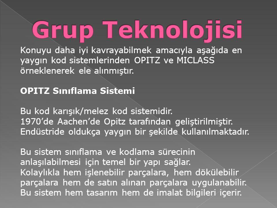 Grup Teknolojisi Konuyu daha iyi kavrayabilmek amacıyla aşağıda en yaygın kod sistemlerinden OPITZ ve MICLASS örneklenerek ele alınmıştır.