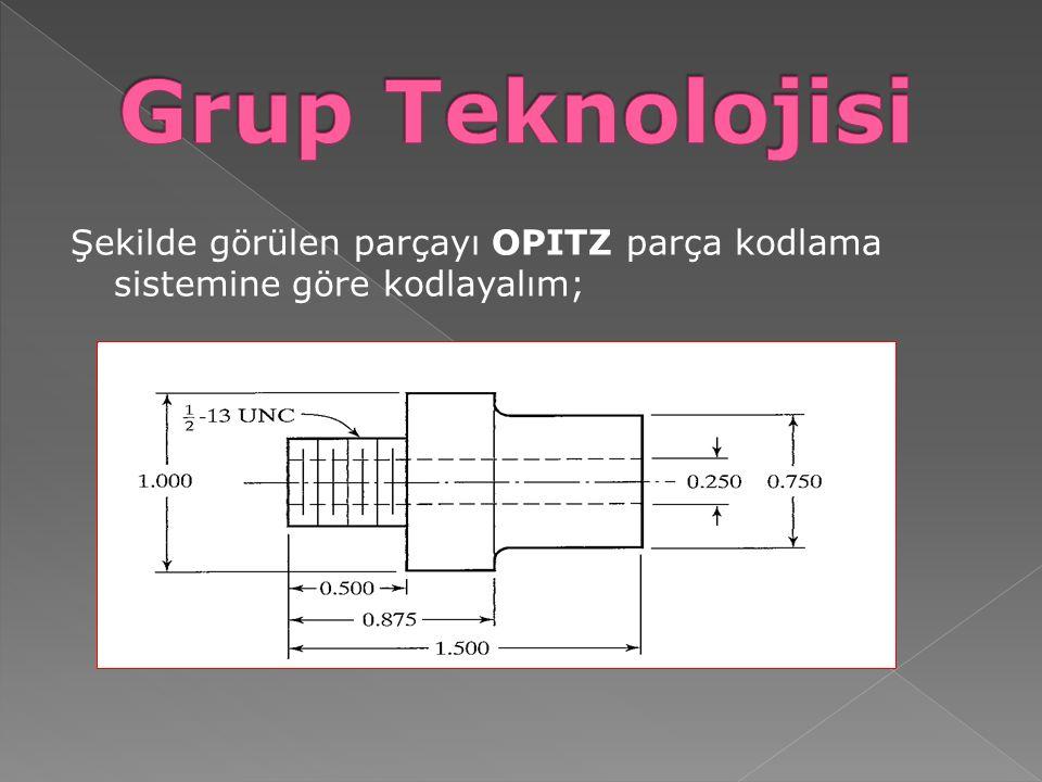 Grup Teknolojisi Şekilde görülen parçayı OPITZ parça kodlama sistemine göre kodlayalım;