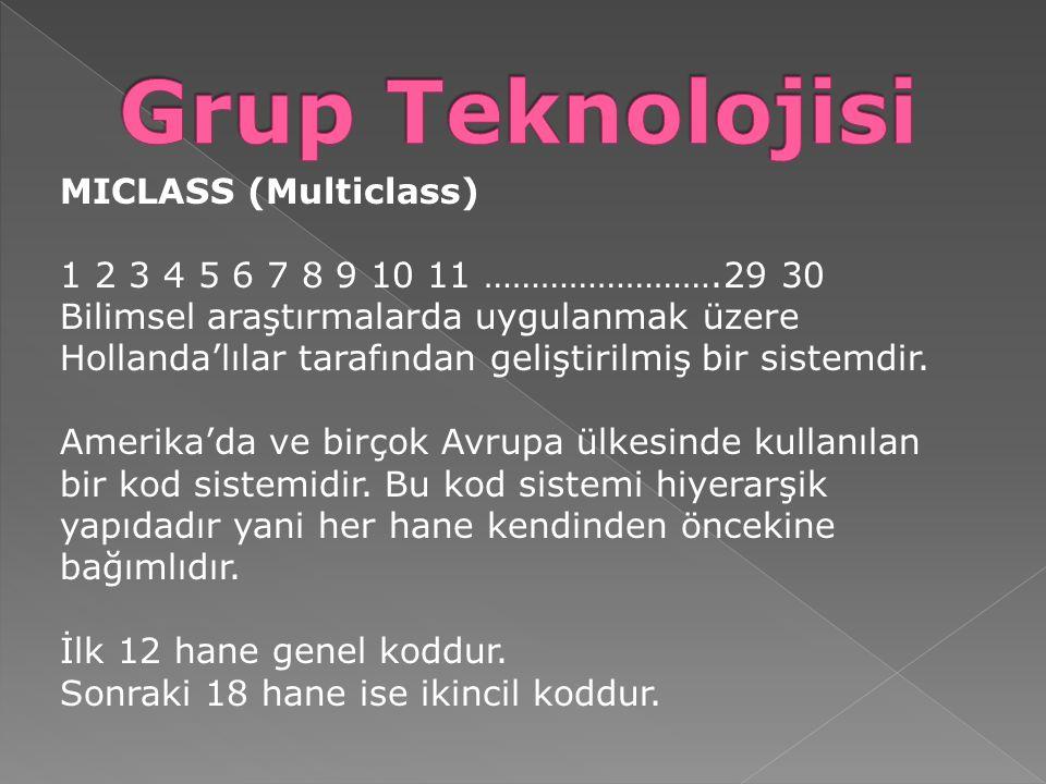 Grup Teknolojisi MICLASS (Multiclass)
