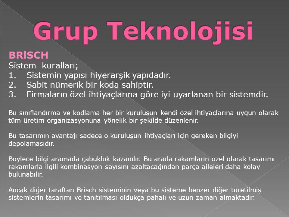 Grup Teknolojisi BRlSCH Sistem kuralları;