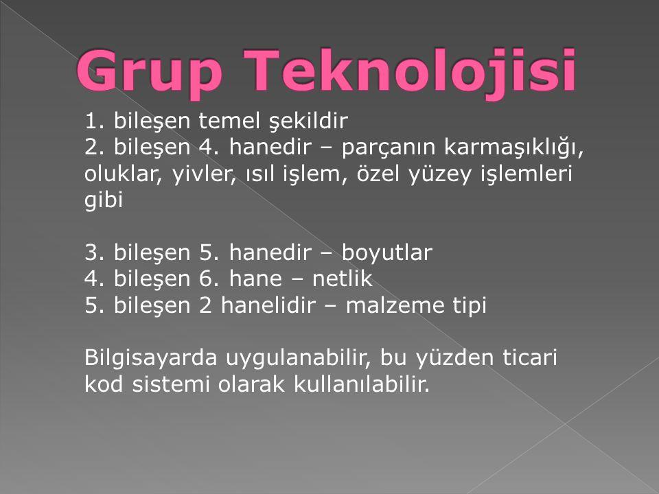 Grup Teknolojisi 1. bileşen temel şekildir