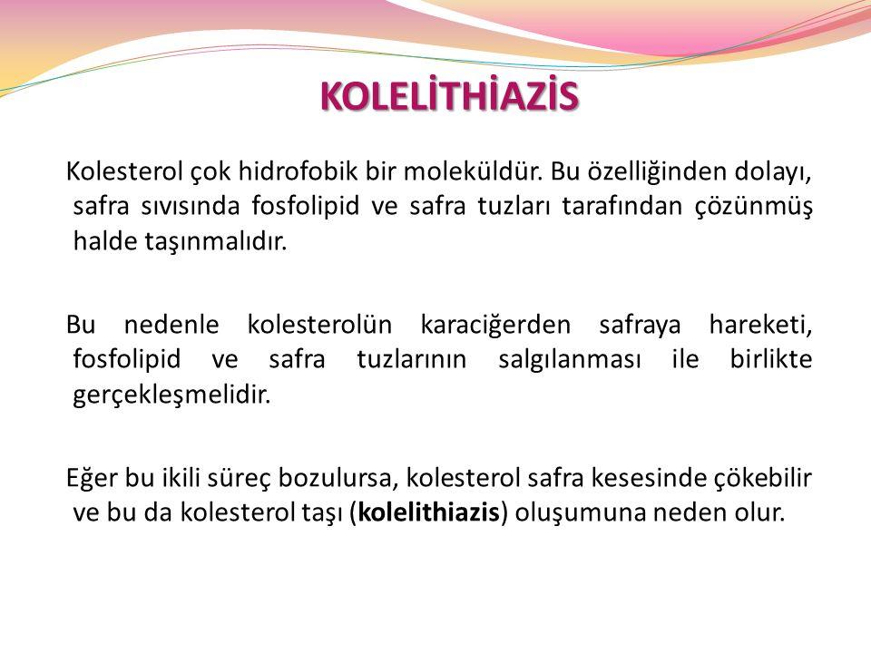 KOLELİTHİAZİS