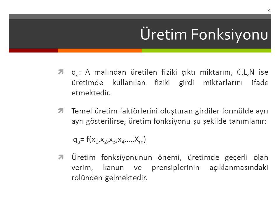 Üretim Fonksiyonu qa: A malından üretilen fiziki çıktı miktarını, C,L,N ise üretimde kullanılan fiziki girdi miktarlarını ifade etmektedir.