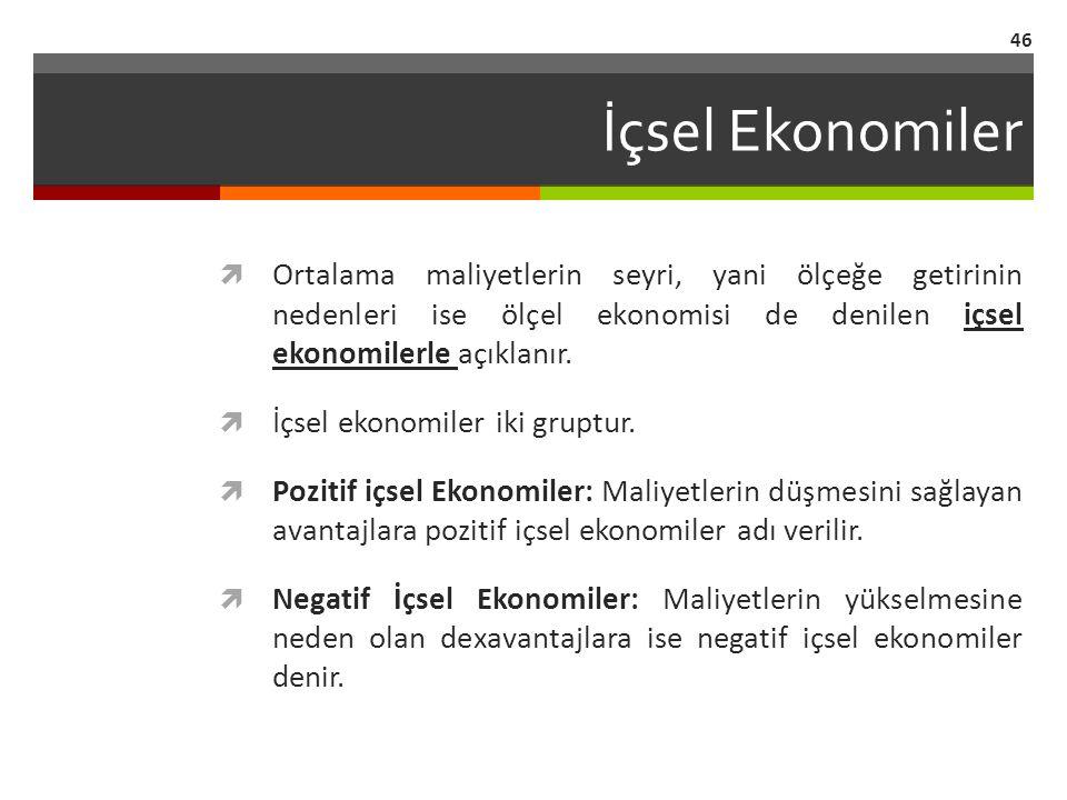 İçsel Ekonomiler Ortalama maliyetlerin seyri, yani ölçeğe getirinin nedenleri ise ölçel ekonomisi de denilen içsel ekonomilerle açıklanır.
