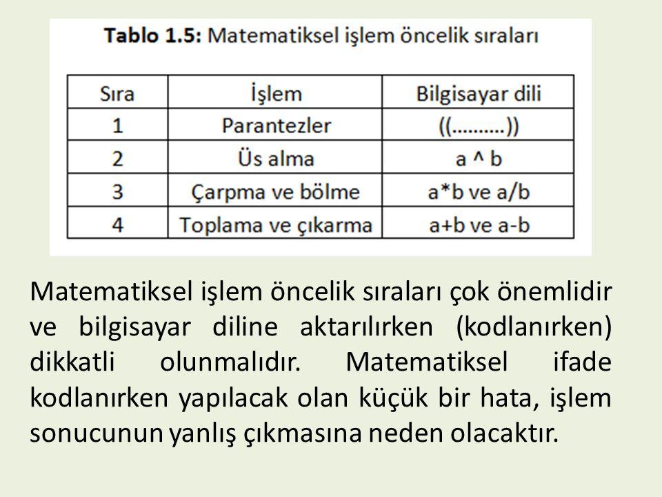 Matematiksel işlem öncelik sıraları çok önemlidir ve bilgisayar diline aktarılırken (kodlanırken) dikkatli olunmalıdır.