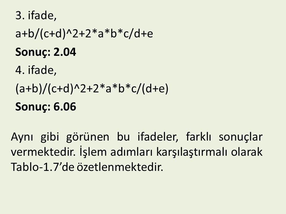 3. ifade, a+b/(c+d)^2+2. a. b. c/d+e Sonuç: 2. 04 4