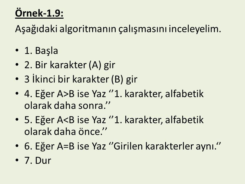 Örnek-1.9: Aşağıdaki algoritmanın çalışmasını inceleyelim.