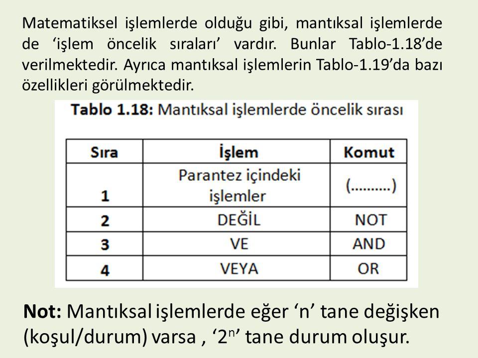 Matematiksel işlemlerde olduğu gibi, mantıksal işlemlerde de 'işlem öncelik sıraları' vardır. Bunlar Tablo-1.18'de verilmektedir. Ayrıca mantıksal işlemlerin Tablo-1.19'da bazı özellikleri görülmektedir.