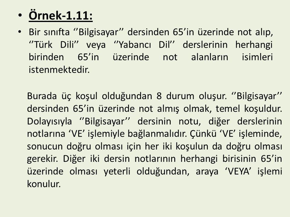 Örnek-1.11: