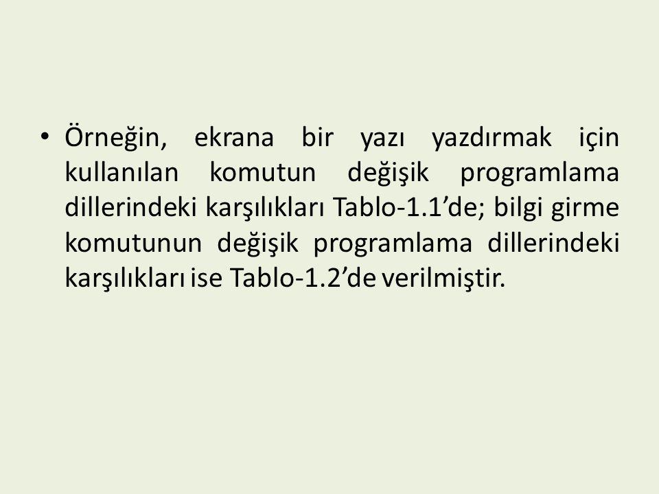 Örneğin, ekrana bir yazı yazdırmak için kullanılan komutun değişik programlama dillerindeki karşılıkları Tablo-1.1'de; bilgi girme komutunun değişik programlama dillerindeki karşılıkları ise Tablo-1.2'de verilmiştir.