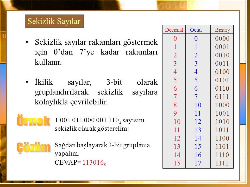 Örnek Çözüm Sekizlik Sayılar